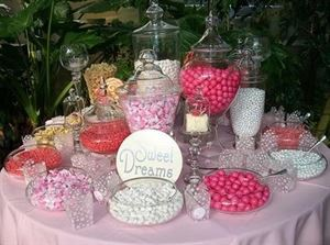 Creative Confections Candy Buffets